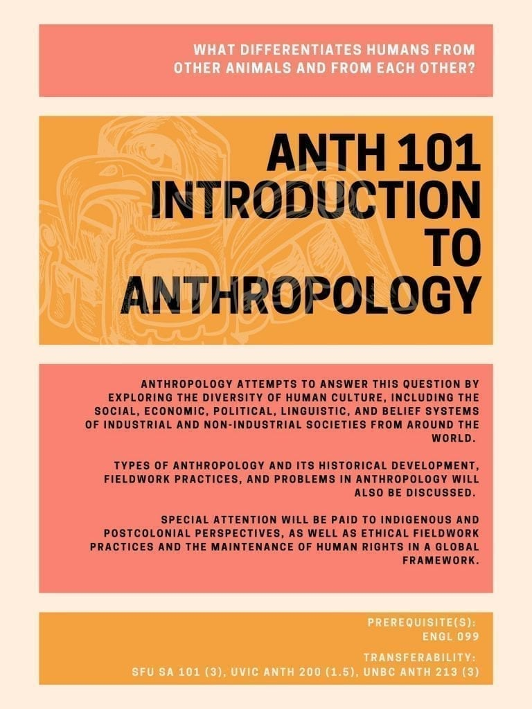 Announcement for new Introduction to Anthropology course at Alexander College