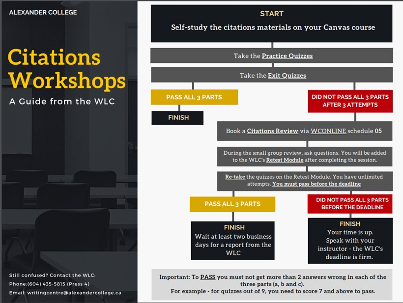 Citations Workshop